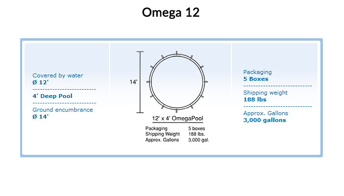 Omega Above Ground Pools Thatcher Pools And Spas